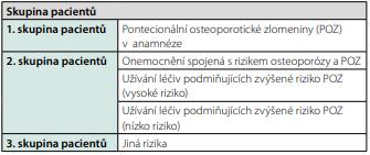 Cílové skupiny pacientů v projektu Q-OSTEOPORÓZA