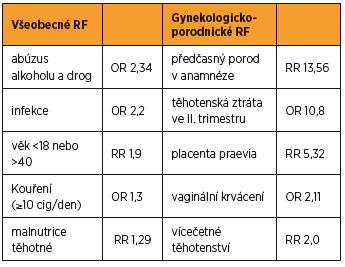 Srovnání studií predikční schopnosti cervikometrie podle studované populace