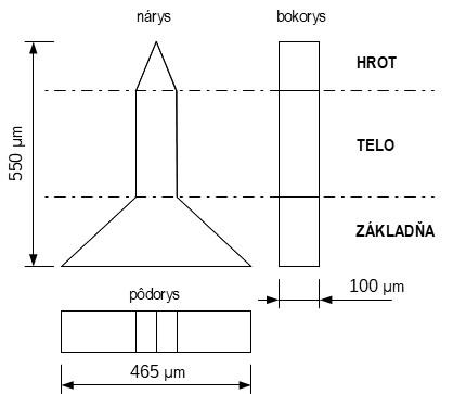 Schematický nákres MI z rôznych pohľadov spredu (nárys) zboku (bokorys) zvrchu (pôdorys). Bodkočiarkou je rozlíšený hrot, telo a základňa MI (spracované podľa<sup>12)</sup>)