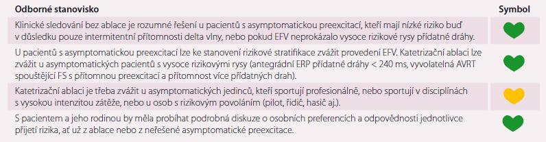 Souhlasné prohlášení k problematice asymptomatické komorové preexcitace.