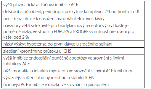 Výhody perindoprilu ve srovnání s ostatními inhibitory ACE