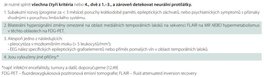 Diagnostická kritéria pro jistou autoimunitní limbickou encefalitidu, volně dle [12].