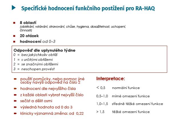Hodnocení funkčního postižení dle HAQ
