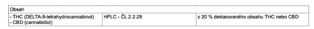Příloha č. 2 k vyhlášce 236/2015 Sb. – Kritéria pro konopí pro léčebné použití.