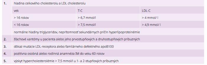Diagnostické kritériá podľa Simon-Broome registra. Pre istú diagnózu musia byť splnené kritériá v bodoch 1 a 2 alebo 1 a 3; pre pravdepodobnú diagnózu kritériá v bodoch 1 a 4 alebo 1 a 5