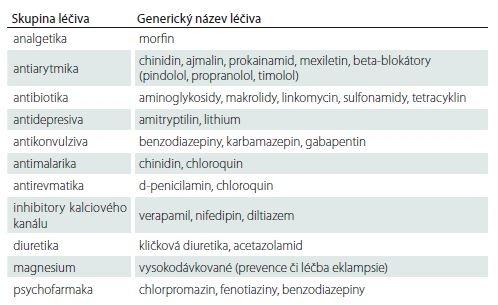 Léčiva s potencionálním ovlivněním průběhu anestezie u myastenie [13].