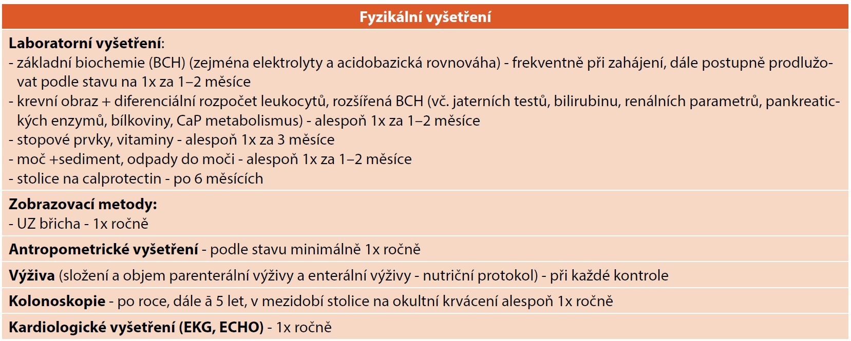 Vyšetření doporučená v průběhu sledování pacientů na terapii teduglutidem.