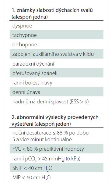 Indikační kritéria neinvazivní ventilaci dle European Federation of Neurological Societies [1].