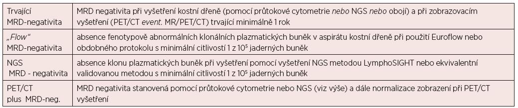 Definice minimální reziduální choroby podle IMWG 2016