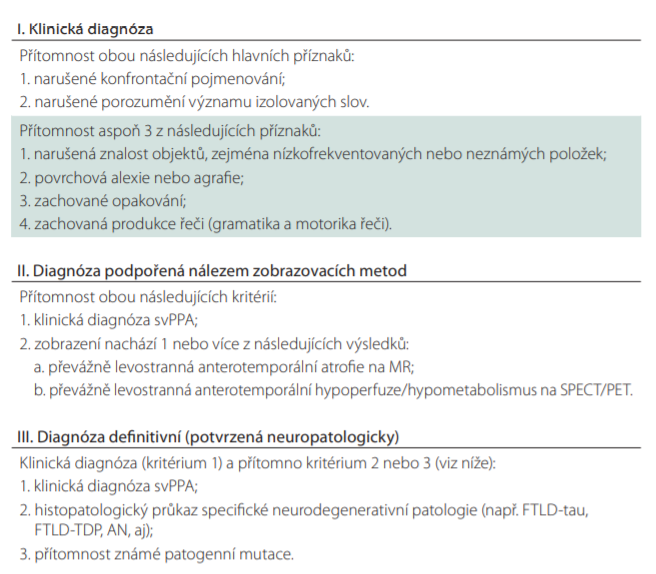 Kritéria pro svPPA. Upraveno dle [5].