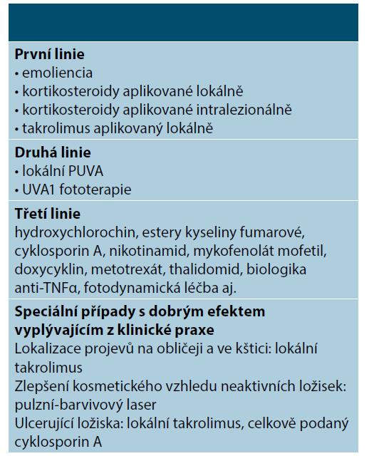Léčba necrobiosis lipoidica