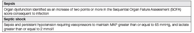 Clinical criteria for diagnosing sepsis and septic shock based on Sepsis-3