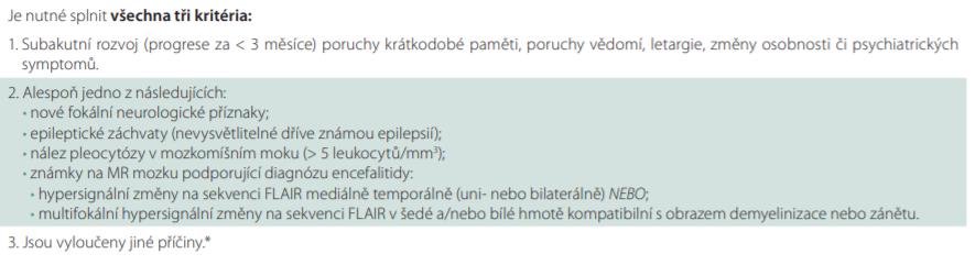 Diagnostická kritéria pro možnou autoimunitní encefalitidu, volně dle [12].