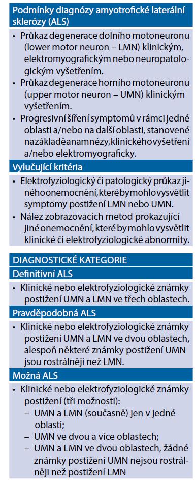 Aktuální diagnostická kritéria amyotrofické laterální sklerózy, Awaji-shima doporučení (de Carvalho, 2008)