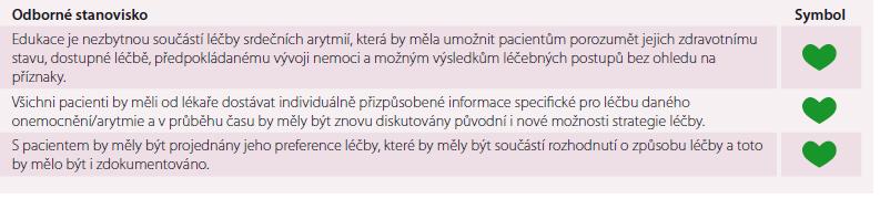 Souhlasné prohlášení ke komunikaci lékař–pacient.