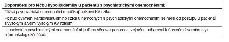 Doporučení pro léčbu hypolipidemiky u pacientů s psychiatrickými onemocněními