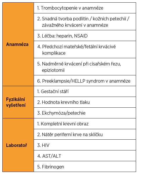 Základní vyšetřovací schéma trombocytopenie v těhotenství