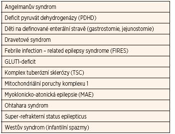 Onemocnění a epileptické syndromy (abecedně uspořádané) s dokumentovaným nadprůměrným benefitem ketoterapie (alespoň o 20 % vyšší, než je obecně uváděný 50% průměr ve smyslu 50% redukce záchvatů).
