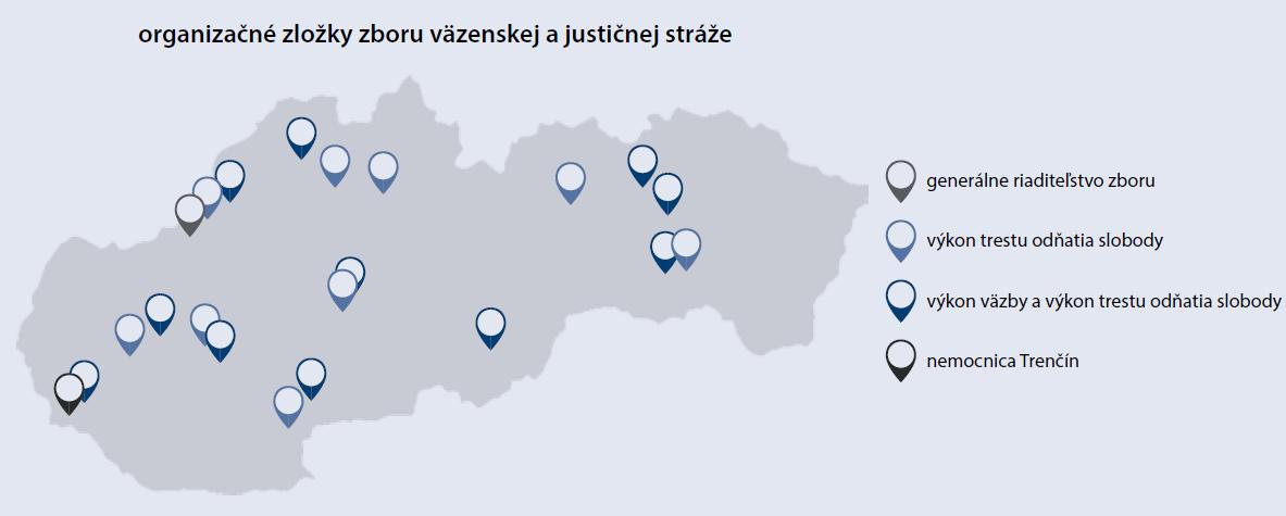 Organizačné zložky zboru väzenskej a justičnej stráže