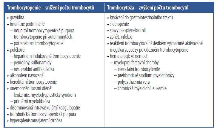 Diferenciální diagnostika kvantitativních změn trombocytů
