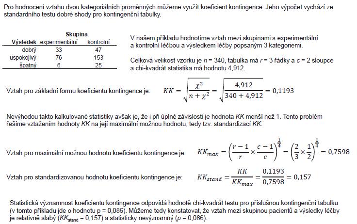 Příklad 3. Koeficient kontingence.