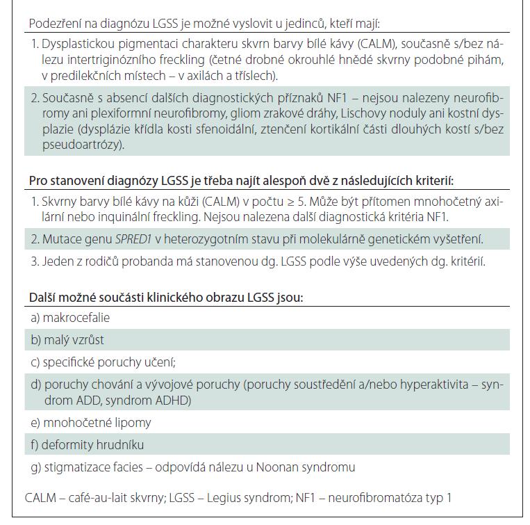Tab. 1a. Diagnostické příznaky LGSS [2].