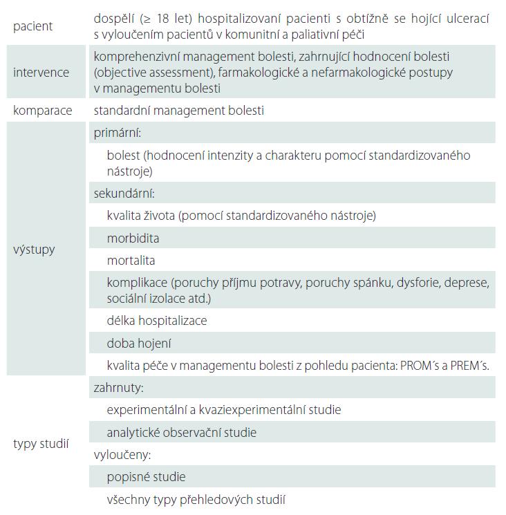 Zahrnovací a vylučovací kritéria ve formátu PICO.
