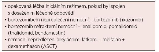 Doporučené léčebné kombinace pro relabující/refrakterní nemocné