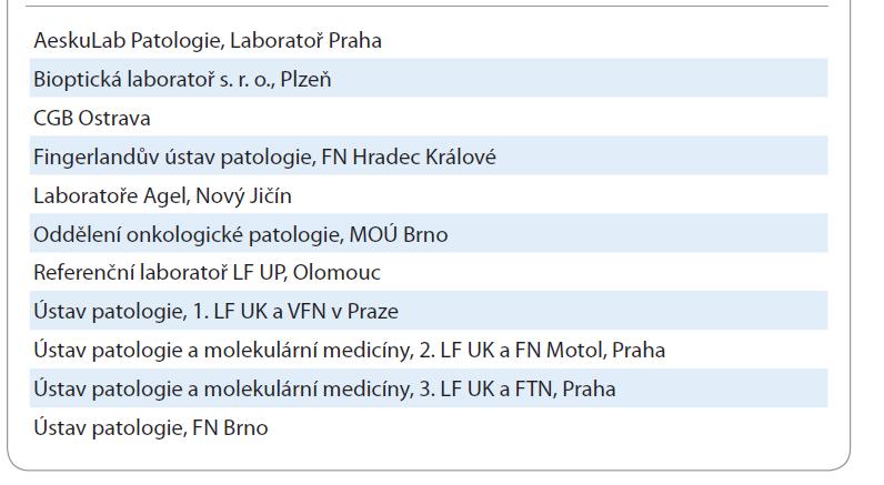 Seznam referenčních laboratoří pro vyšetřování prediktivních markerů.