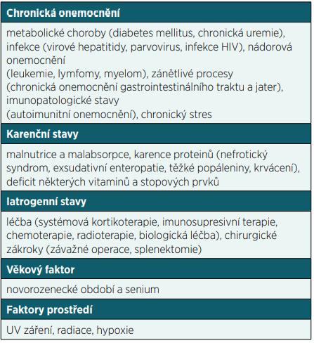 Přehled nejčastějších příčin sekundárních imunodeficiení