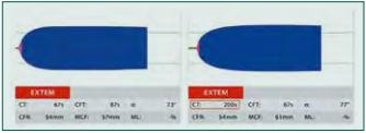 Deficit koagulačních faktorů: Vlevo fyziologická křivka vyšetření EXTEM, vpravo křivka s patologicky prodlouženým parametrem CT (červe‑ ný rámeček, normální hodnoty 38–79 s), který značí deficit koagulačních faktorů s poruchou iniciační fáze srážení. V terapii pak přichází v úvahu koncentrát koagulačních faktorů či čerstvě zmražená plazma.