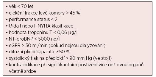 Indikační kritéria pro stratifikaci nemocných k vysokodávkované chemoterapii melfalanem s podporou autologního štěpu (úroveň důkazu IV, stupeň doporučení C) [Dispenzieri, 2015; Palladini, 2016].