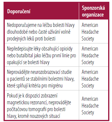 """Nejlepší postupy v neurologii – doporučení z výběru kampaně """"Choosing wisely"""""""
