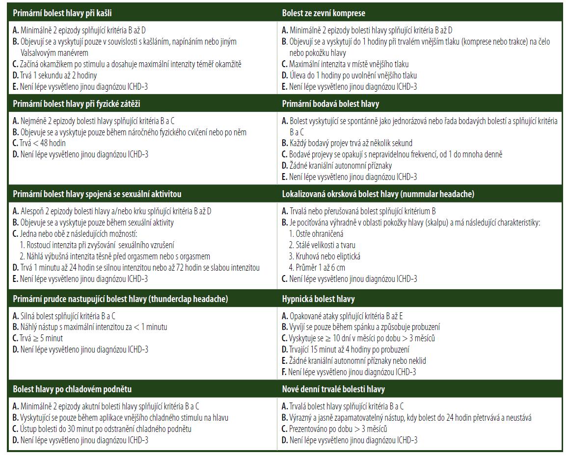 Tabulka D – Diagnostická kritéria pro další primární bolesti hlavy